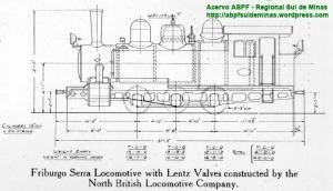 Desenho com dimensões básicas das locomotivas