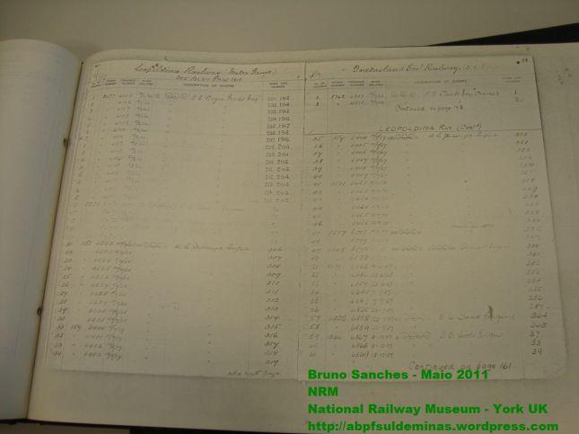 Registro de encomenda da Locomotiva 327 - National Railway Museum