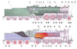 Detalhes de locomotiva a vapor